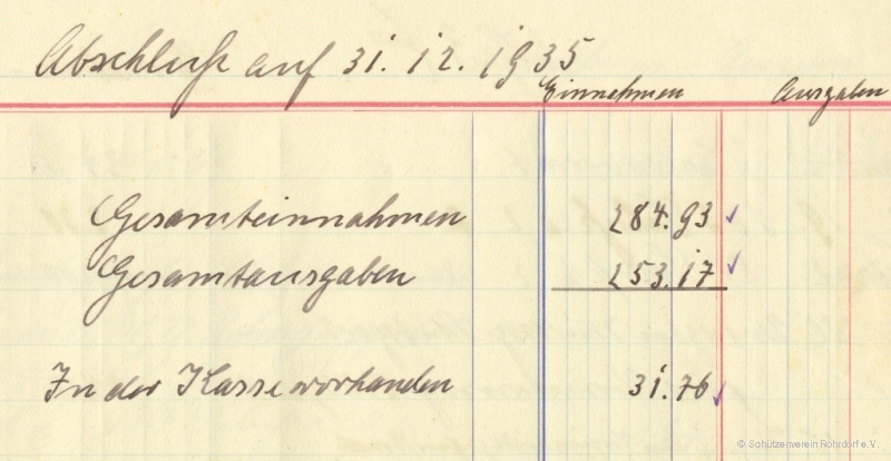 1935_kassenbuch_abschluss_31-12-1935