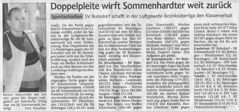 2008_presse_20081219schwabo