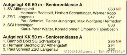 2009 Hermann Bechtold Landesmeisterschaften 02