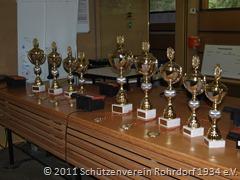 Pokalschiessen_2011_14