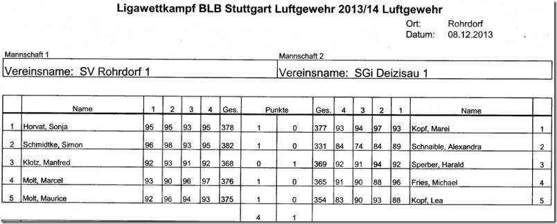 BLB-Rohrdorf-8-12-2013-02