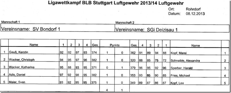 BLB-Rohrdorf-8-12-2013-03