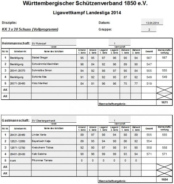 Landesliga1-2014